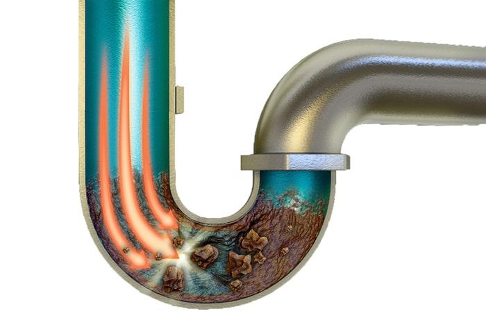 tắc nghẽn đường ống thoát nước