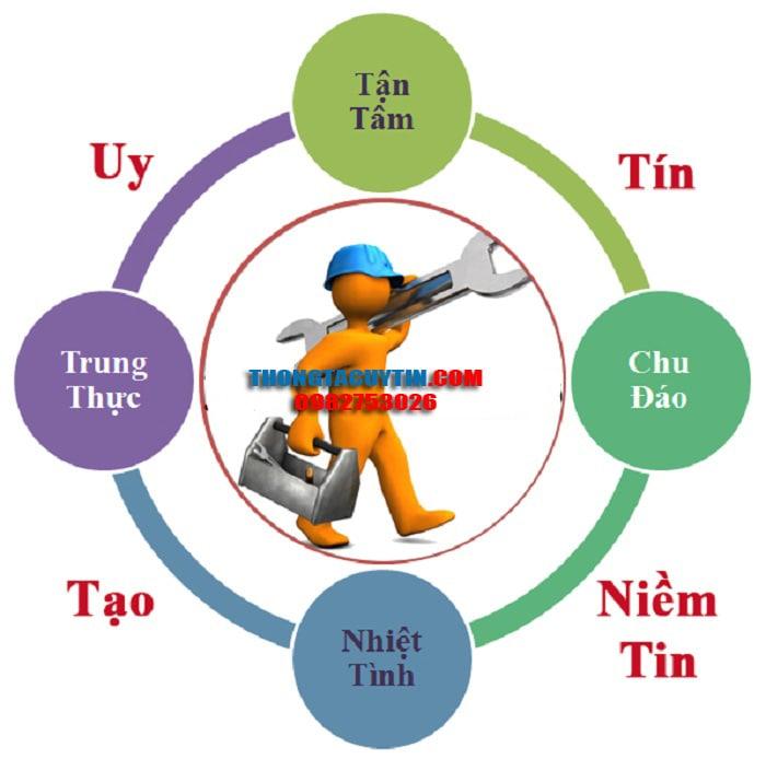Thông tắc chậu rửa bát tại Hà Nội uy tín giá rẻ [Làm thật ăn thật] 5