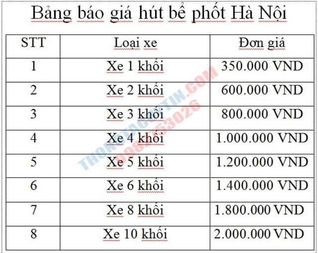 Bảng giá hút bể phốt năm 2019 tại Hà Nội: