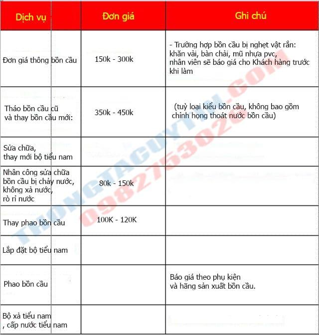 Bảng báo giá thông hút bồn cầu tại Hà Nội chuẩn nhất 2019